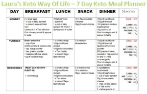 Meal plan low carb diet picture 10