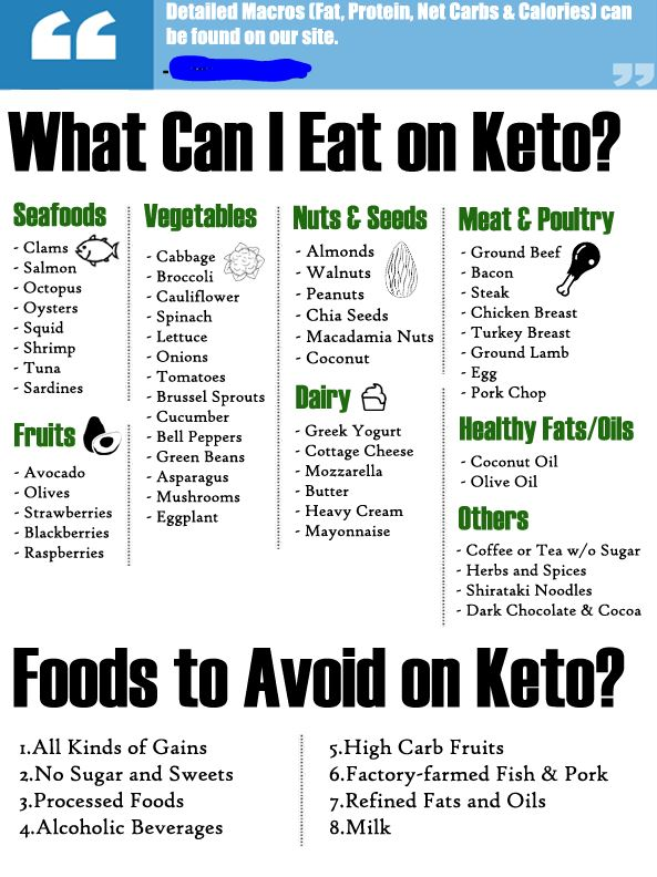Mayo Clinic Keto Diet Meal Plan For 2020 For Fast Weight Loss Fitnesshumans